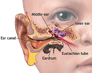 how to get rid of blocked ears after a cold