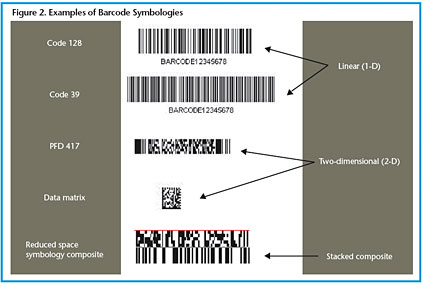 Patient Safety And Quality Healthcare Barcoding And Rfid